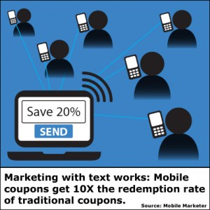 mobile marketing with coupons