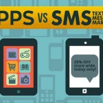 Why Your Business' Mobile Marketing Strategy Should Be Text/SMS: Infographic